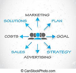 Publicidad de estrategia de marketing