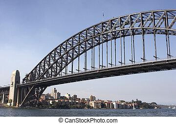 Puente de puerto