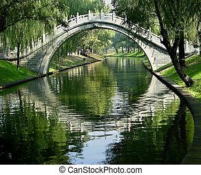 Puerta lunar Beijing