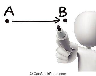 Punto A a B dibujado por 3D