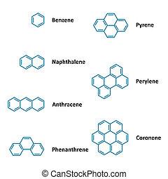 químico, fórmulas, estructural