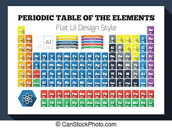 químico, plano, elementos, tabla, periódico