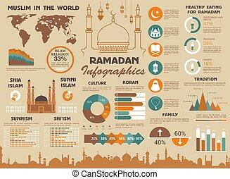 Ramadan musulman islámico vectorial mundial infográficos
