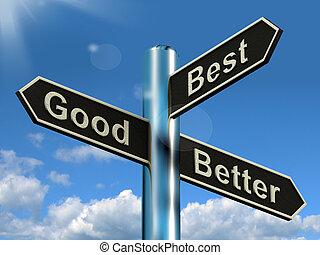 ratings, bueno, poste indicador, mejor, mejoras, representar, mejor