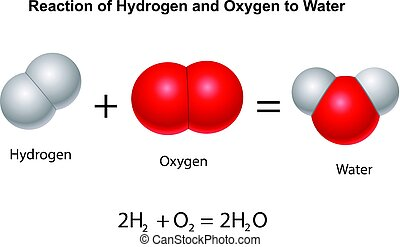 Reacción de hidrógeno y oxígeno al agua