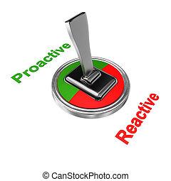 reactivo, proactive