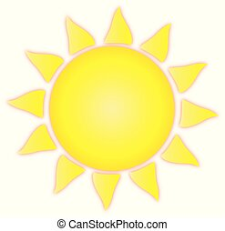 Recortes solares