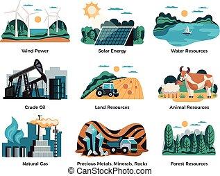 Recursos ambientales naturales establecidos