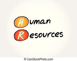 Recursos Humanos acrónimo