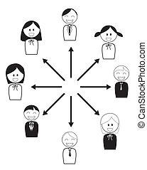 Red de negocios