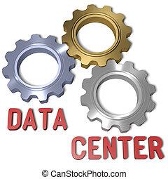Red de tecnología central de datos