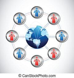 Red Internacional de Médicos Globales