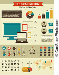 Red Social infographics, diseño retro