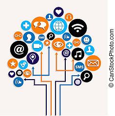Redes de medios sociales plan de negocios