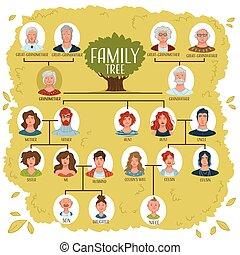 relación, árbol, parientes, vector, familia