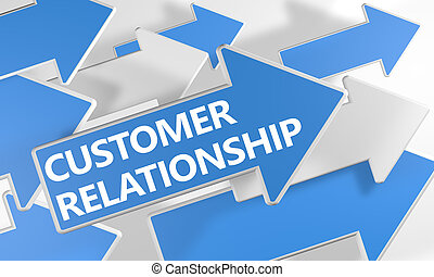 Relación de clientes