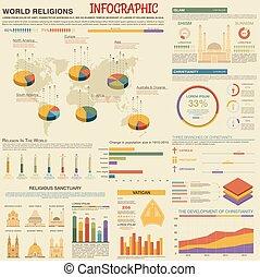 Religión mundial de diseño gráfico
