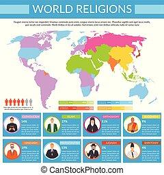 Religión mundial de información