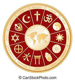 Religiones mundiales, mapa mundial
