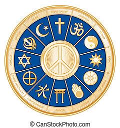 Religiones mundiales, símbolo de la paz