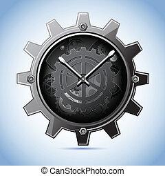 Reloj de carga