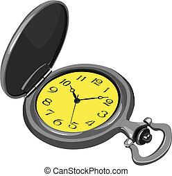 relojde bolsillo