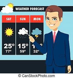 Reportero meteorológico