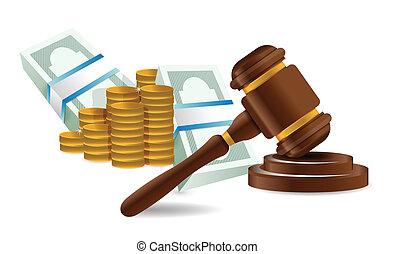 representación, concepto, ley, costes