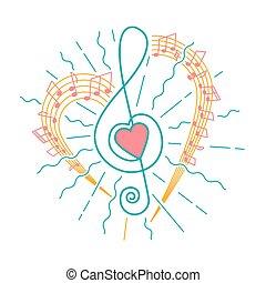 representación, musical, concepto