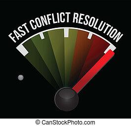 Resolución rápida de conflictos