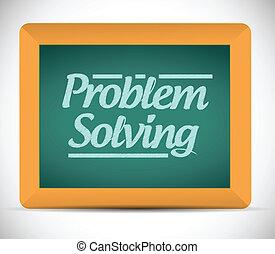 resoluciónde problemas, mensaje