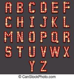 Retro bombilla alfabeto