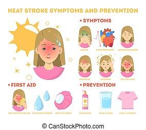 riesgo, golpe, calor, prevención, síntomas, infographic.
