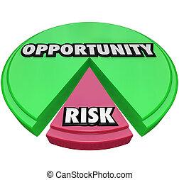 riesgo, peligro, mandón, gráfico, pastel, contra, oportunidad