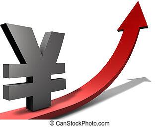 Riesing yen o chino yuan