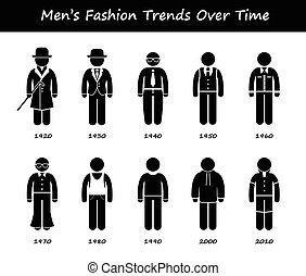 Ropa cronológica de moda masculina
