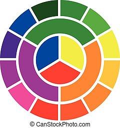 Rueda de color, vector