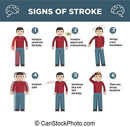 Síntomas de infarto en los vectores de iconos