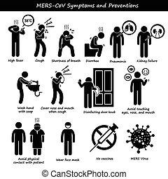 síntomas, mers-cov, virus, preventions