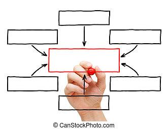 Sacando la carta de flujo en blanco