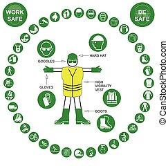 Salud circular verde y seguridad ic