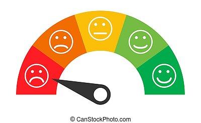 satisfacción del cliente, plano de fondo, metro, emociones, diferente, símbolo, blanco, icono