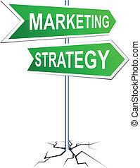 Señal de dirección estratégica de mercado.