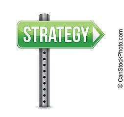 Señales de carretera con estrategia de palabra.