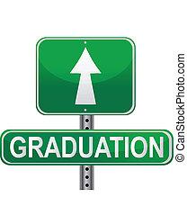 Señales de graduación