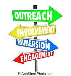 Señales de participación de inmersión de compromiso