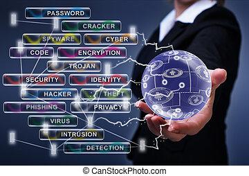 seguridad, concepto, establecimiento de una red, cyber, social