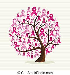 Sensitivo de cáncer de pecho con un árbol con cintas rosas. El archivo de vector EPS10 organizado en capas para la edición fácil.