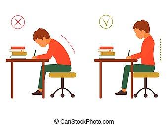 Sentado correcto e incorrecto postura corporal