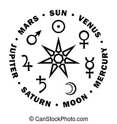 ⁇ septener  ⁇ . Estrella de los magos. Siete planetas de astrología.